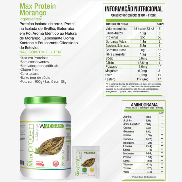 Max Protein 900g
